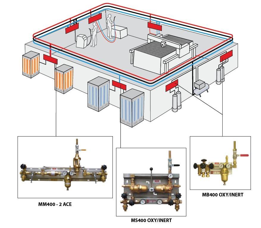 системы централизованного газоснабжения